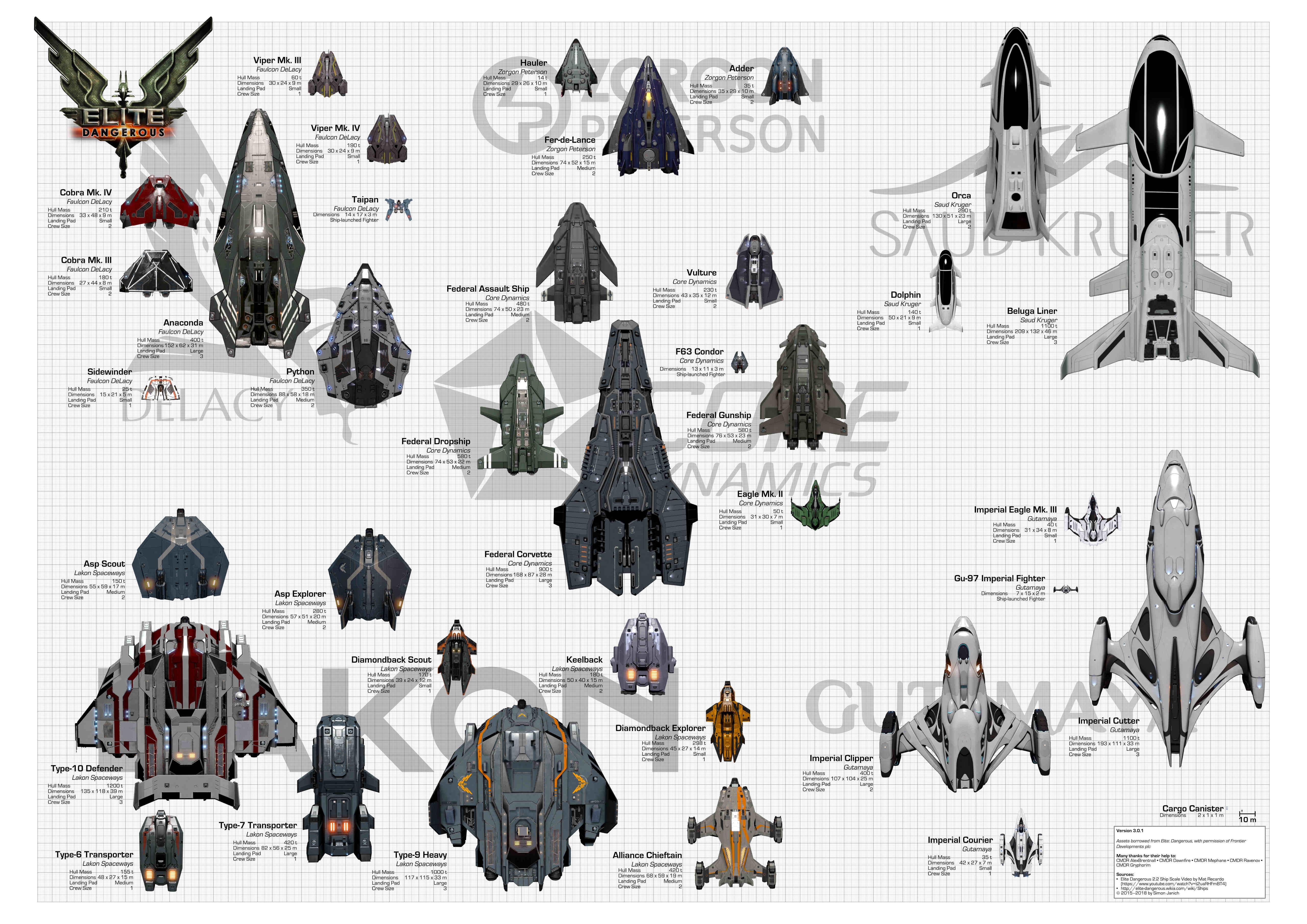 0_1537607426337_ED_Ship_Chart_White_V3_0smaller.jpg
